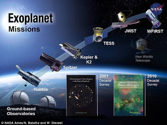 exoplanets-missions